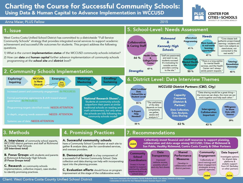 PLUS City-School Teams | Cities and Schools