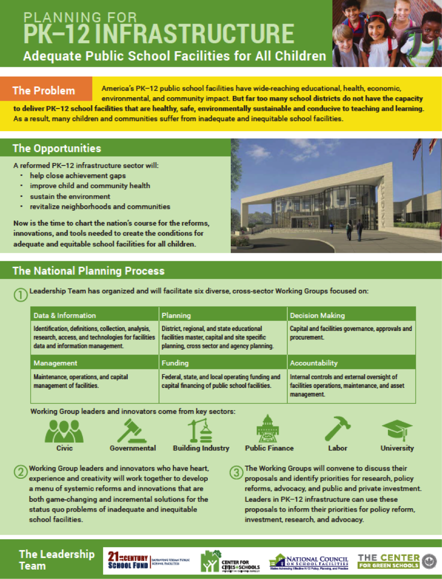 K-12 School Facilities: Planning, Siting, + Joint Use